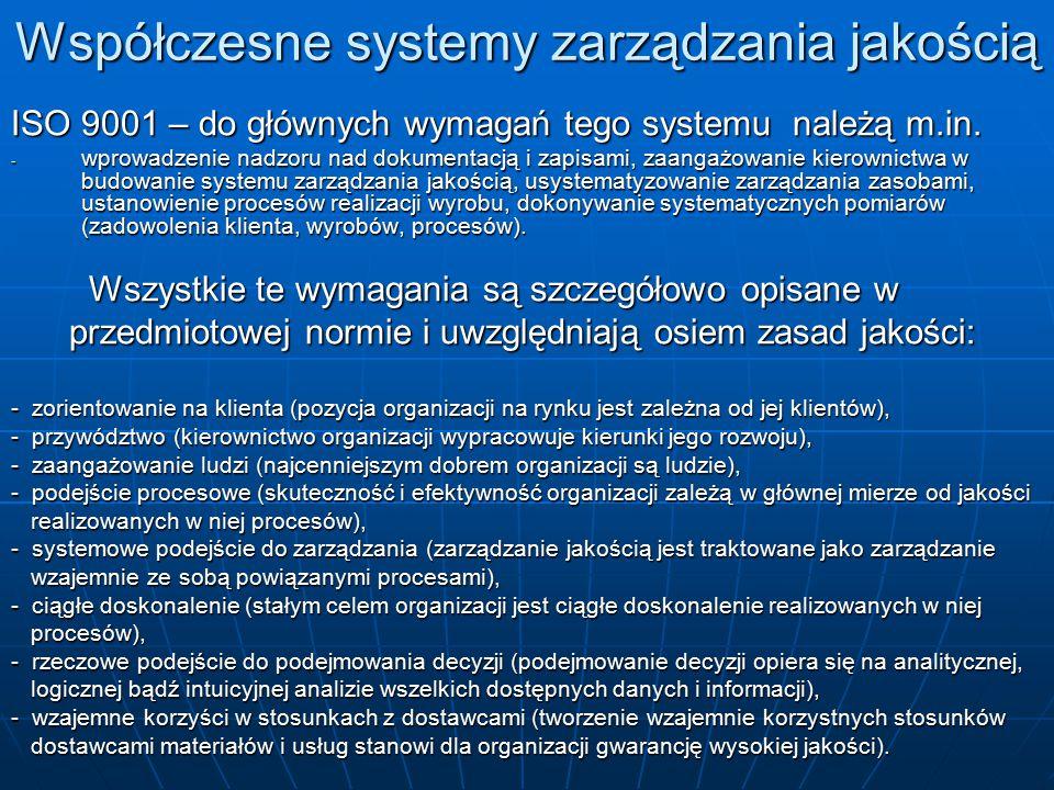 Współczesne systemy zarządzania jakością