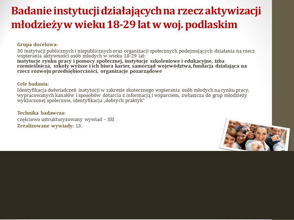 Badanie instytucji działających na rzecz aktywizacji młodzieży w wieku 18-29 lat w woj. podlaskim