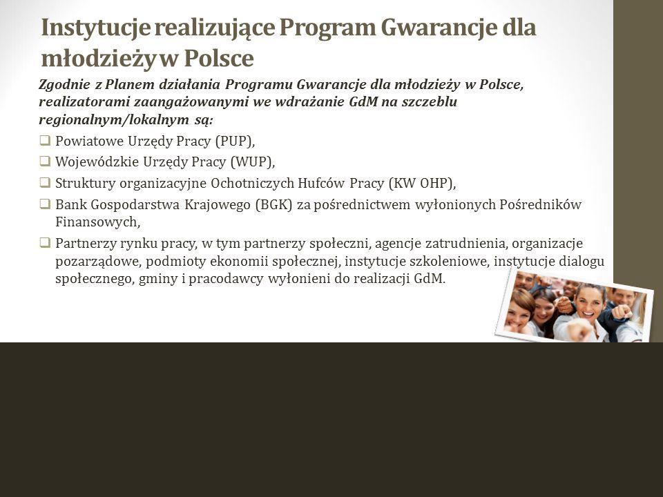 Instytucje realizujące Program Gwarancje dla młodzieży w Polsce