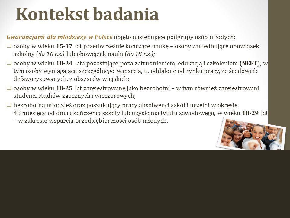 Kontekst badania Gwarancjami dla młodzieży w Polsce objęto następujące podgrupy osób młodych: