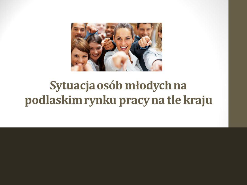 Sytuacja osób młodych na podlaskim rynku pracy na tle kraju
