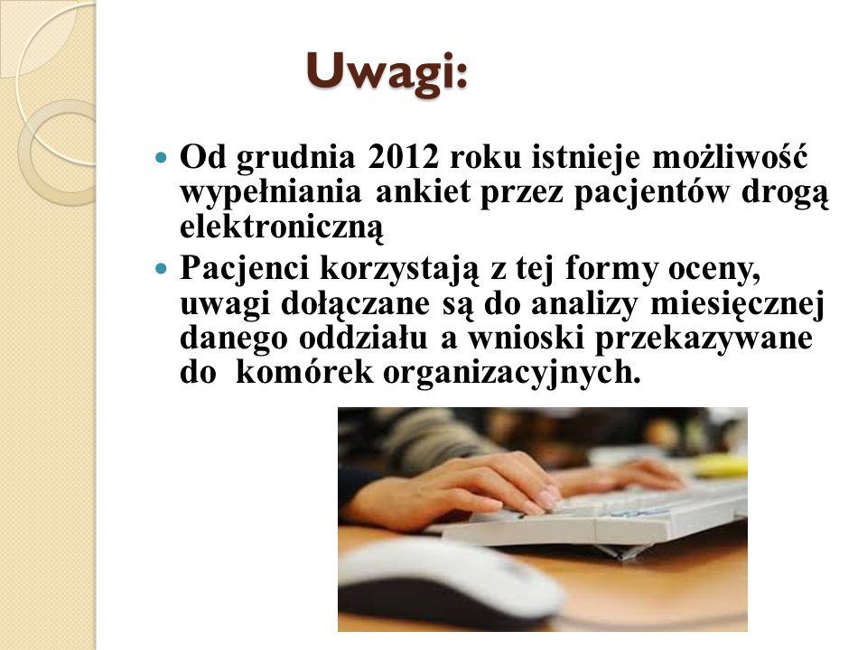 Uwagi: Od grudnia 2012 roku istnieje możliwość wypełniania ankiet przez pacjentów drogą elektroniczną.