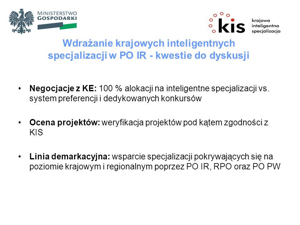 Wdrażanie krajowych inteligentnych specjalizacji w PO IR - kwestie do dyskusji