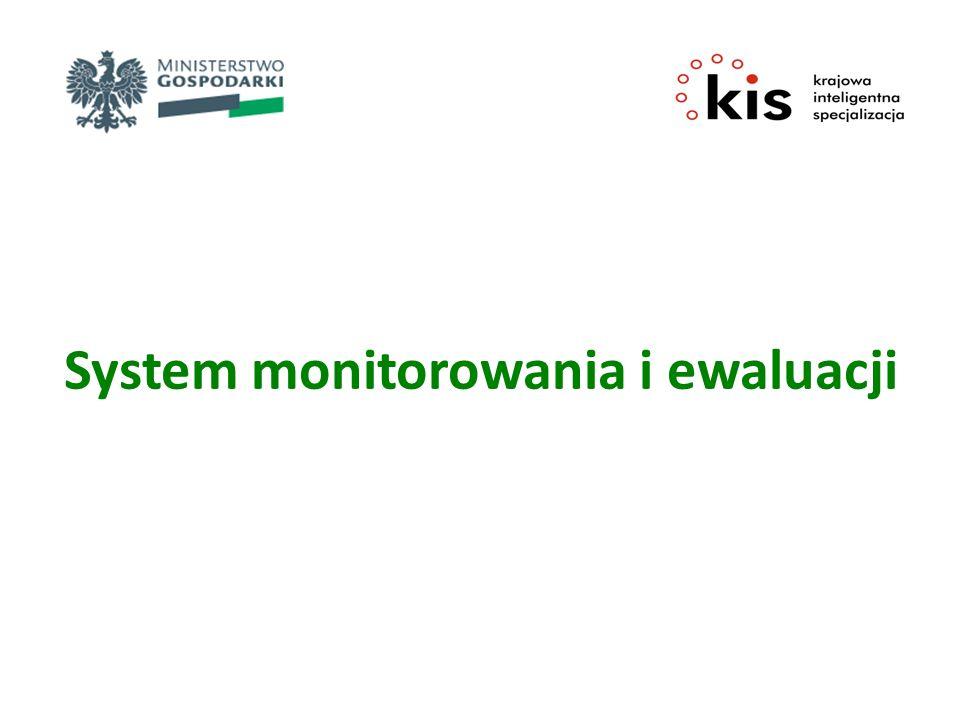 System monitorowania i ewaluacji