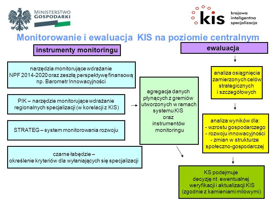 Monitorowanie i ewaluacja KIS na poziomie centralnym