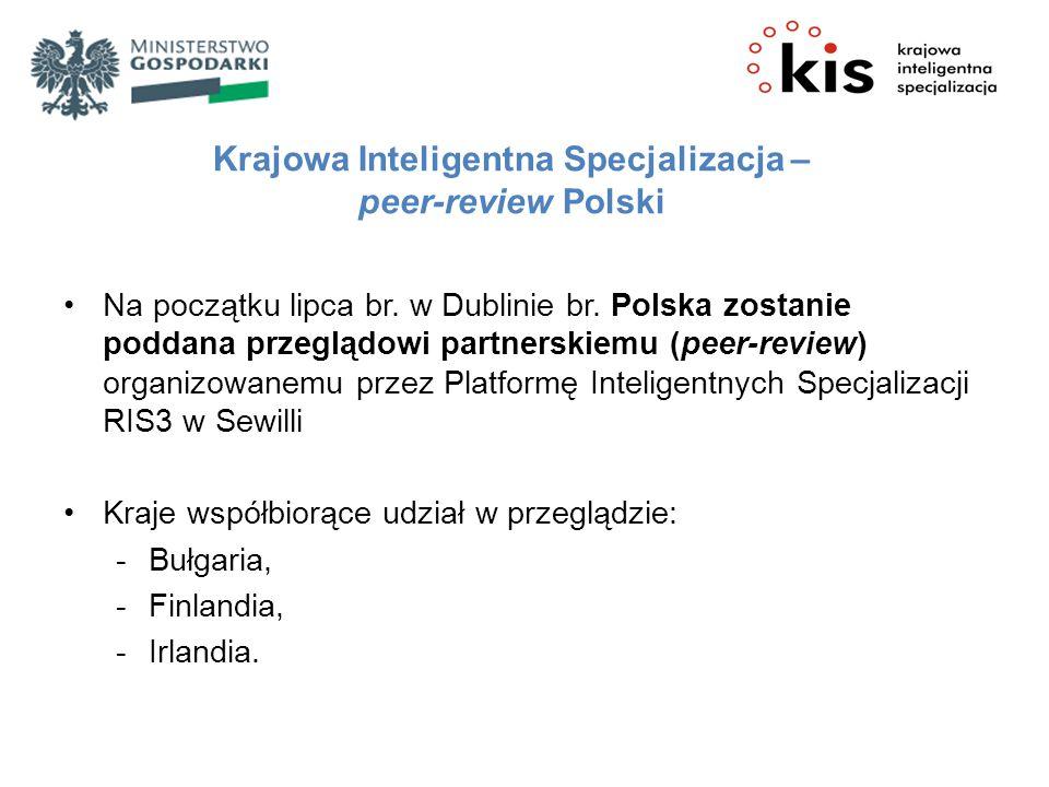 Krajowa Inteligentna Specjalizacja – peer-review Polski