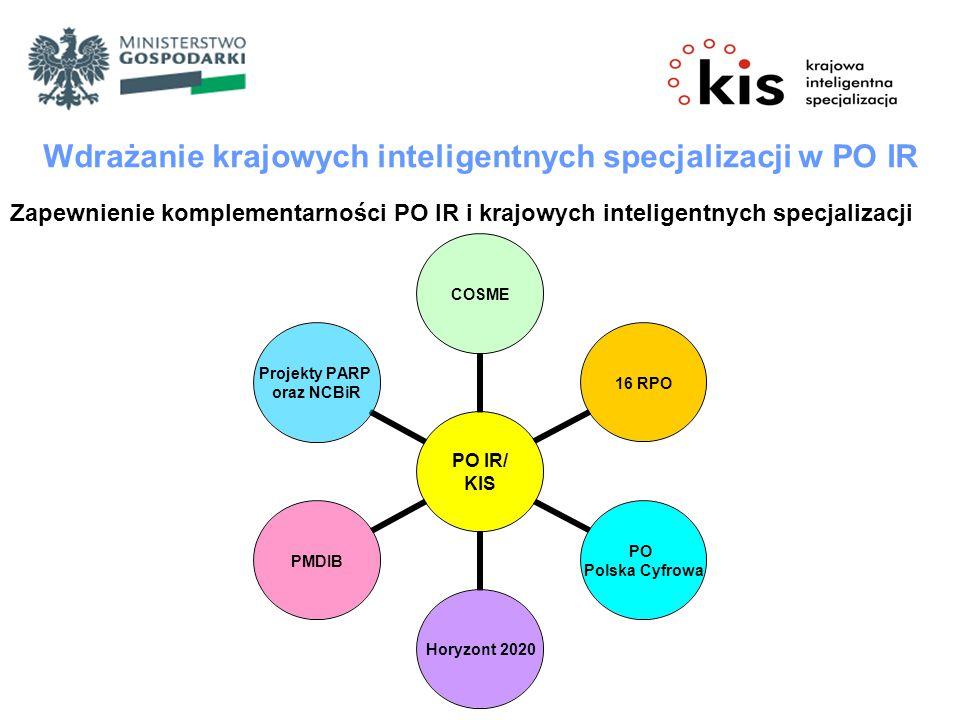 Wdrażanie krajowych inteligentnych specjalizacji w PO IR