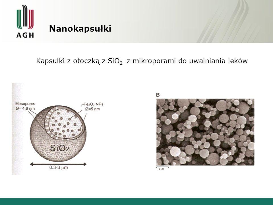 Nanokapsułki Kapsułki z otoczką z SiO2 z mikroporami do uwalniania leków