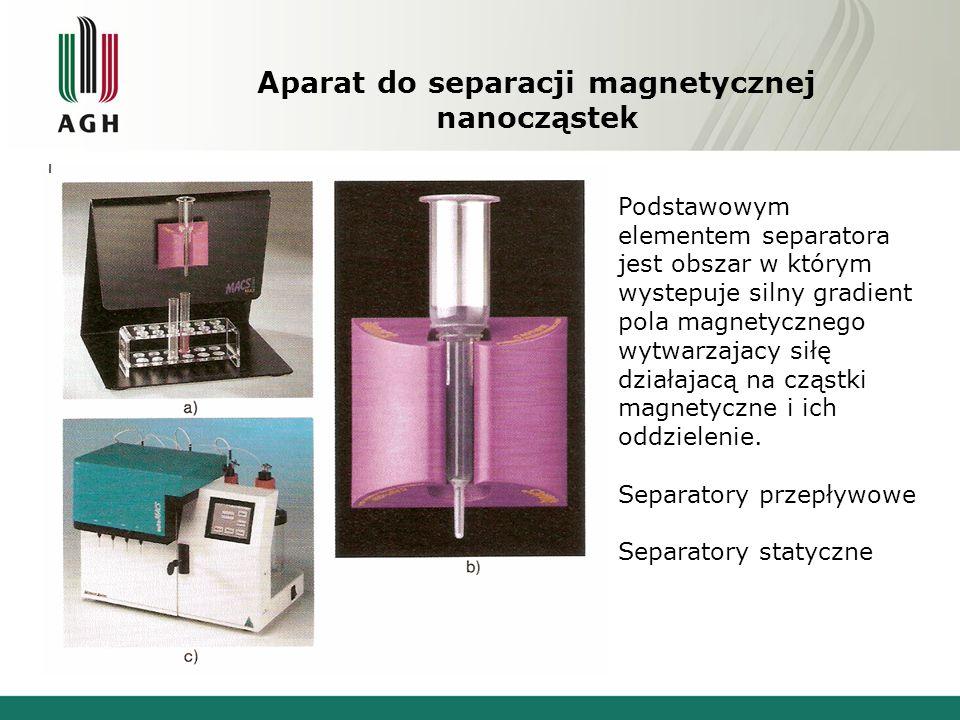 Aparat do separacji magnetycznej nanocząstek