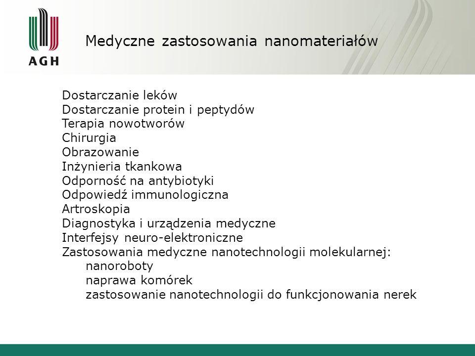 Medyczne zastosowania nanomateriałów