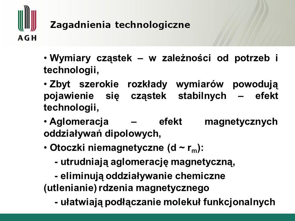 Wymiary cząstek – w zależności od potrzeb i technologii,