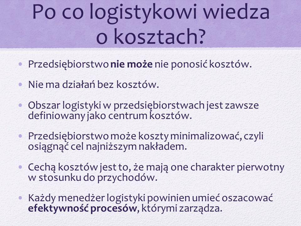 Po co logistykowi wiedza o kosztach