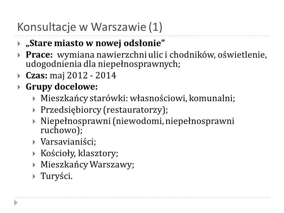 Konsultacje w Warszawie (1)
