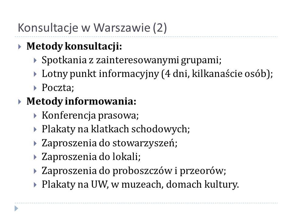 Konsultacje w Warszawie (2)