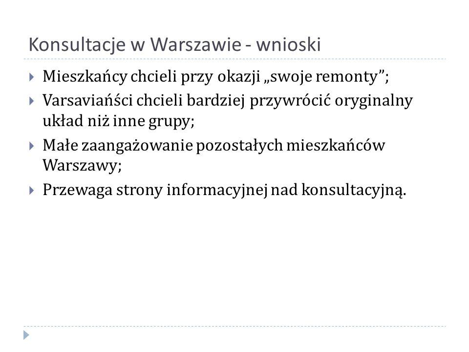 Konsultacje w Warszawie - wnioski