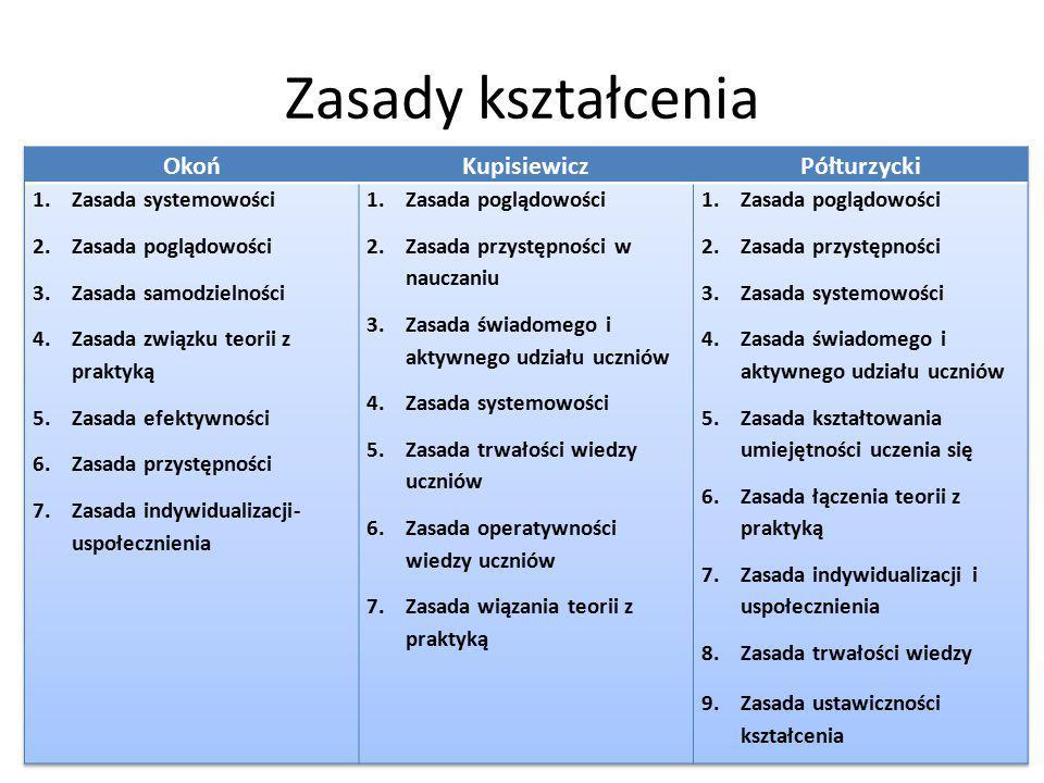 Zasady kształcenia Okoń Kupisiewicz Półturzycki Zasada systemowości