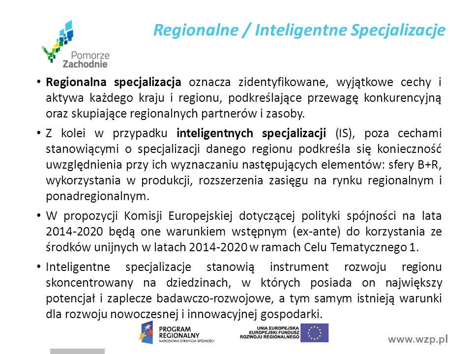 Regionalne / Inteligentne Specjalizacje