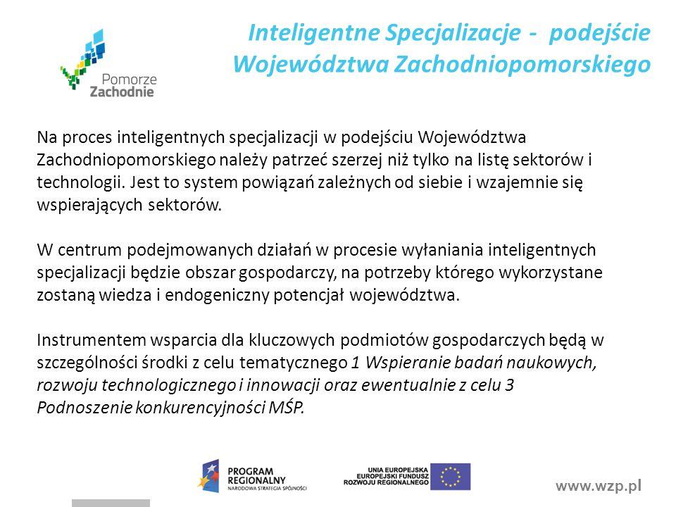 Inteligentne Specjalizacje - podejście Województwa Zachodniopomorskiego