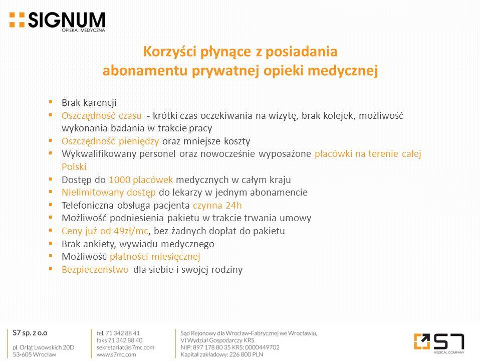 Korzyści płynące z posiadania abonamentu prywatnej opieki medycznej