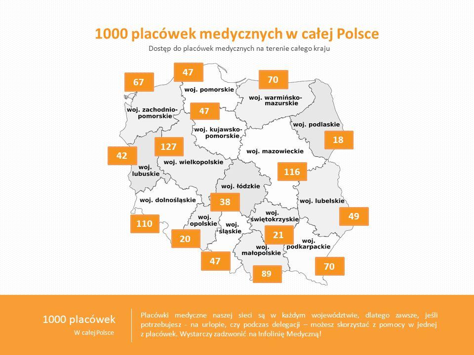 1000 placówek medycznych w całej Polsce
