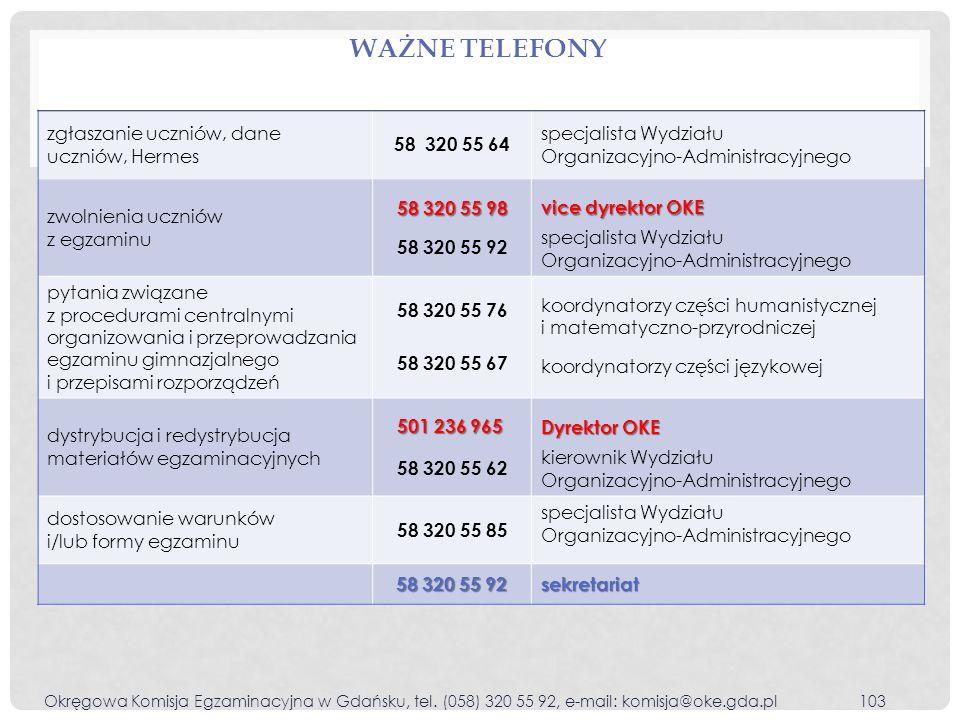 Ważne telefony zgłaszanie uczniów, dane uczniów, Hermes 58 320 55 64
