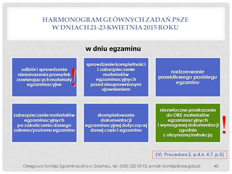 Harmonogram głównych zadań PSZE w dniach 21-23 kwietnia 2015 roku