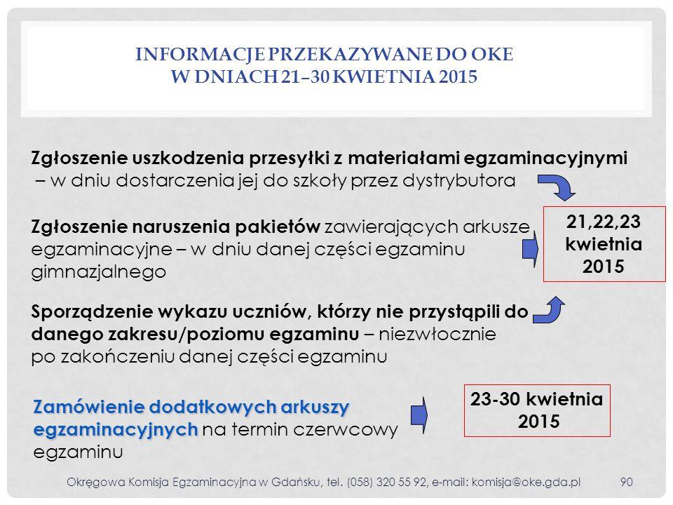 Informacje przekazywane do OKE w dniach 21–30 kwietnia 2015