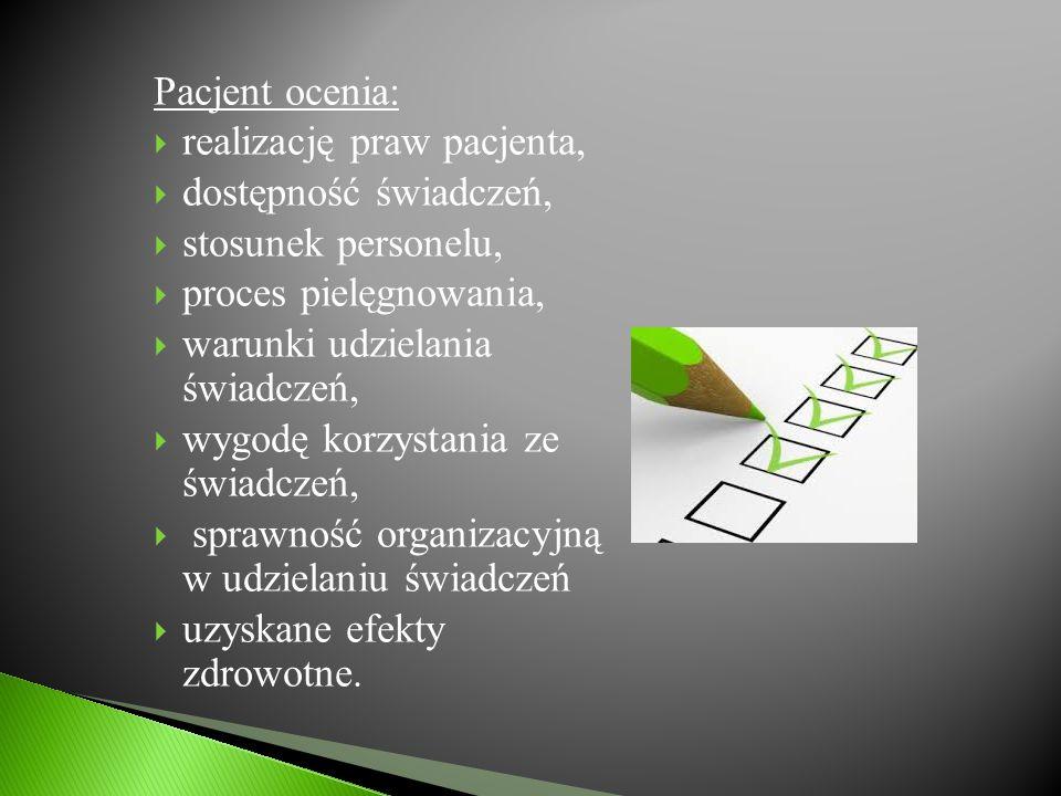 Pacjent ocenia: realizację praw pacjenta, dostępność świadczeń, stosunek personelu, proces pielęgnowania,