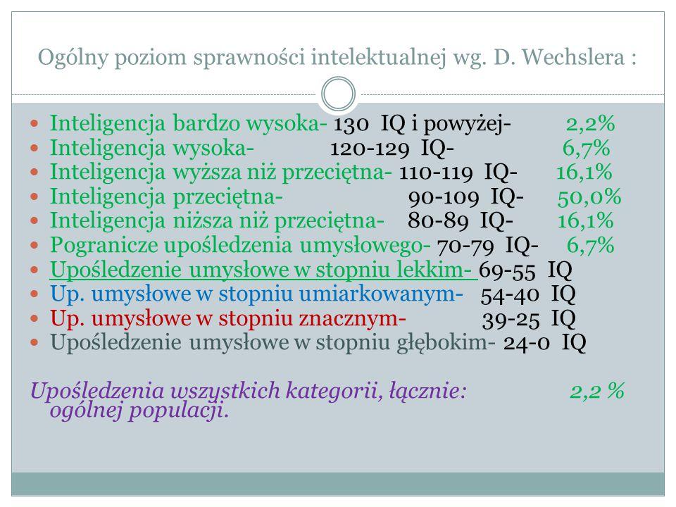 Ogólny poziom sprawności intelektualnej wg. D. Wechslera :