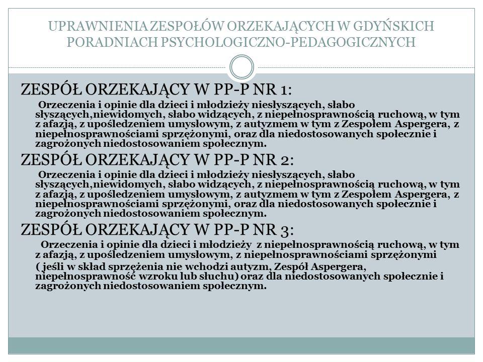 ZESPÓŁ ORZEKAJĄCY W PP-P NR 1: