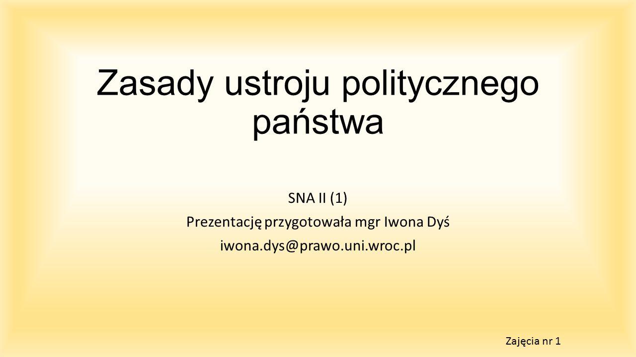 Zasady ustroju politycznego państwa