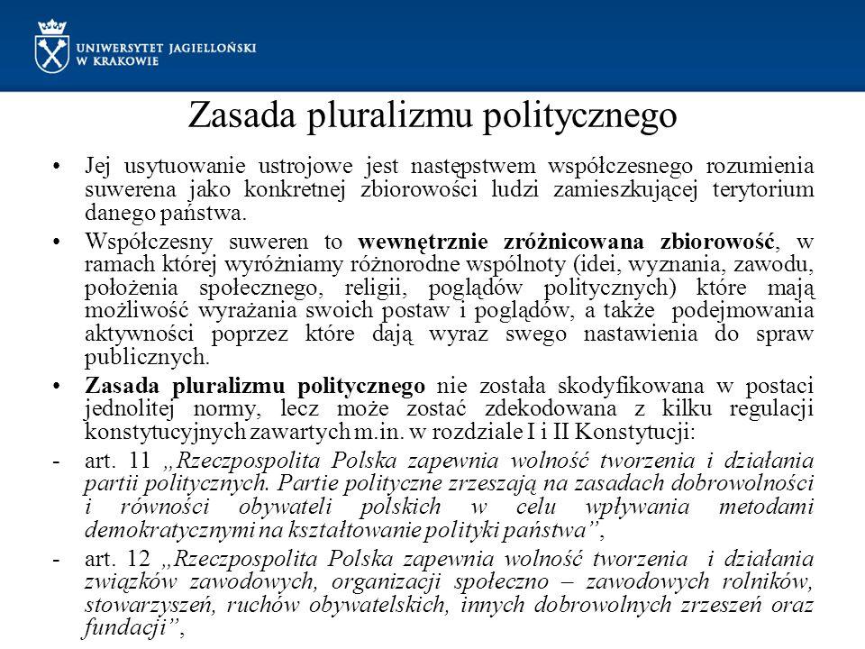 Zasada pluralizmu politycznego