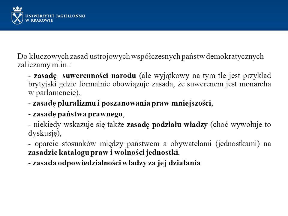 Do kluczowych zasad ustrojowych współczesnych państw demokratycznych zaliczamy m.in.: