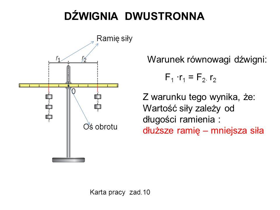 DŹWIGNIA DWUSTRONNA Warunek równowagi dźwigni: F1 ·r1 = F2· r2