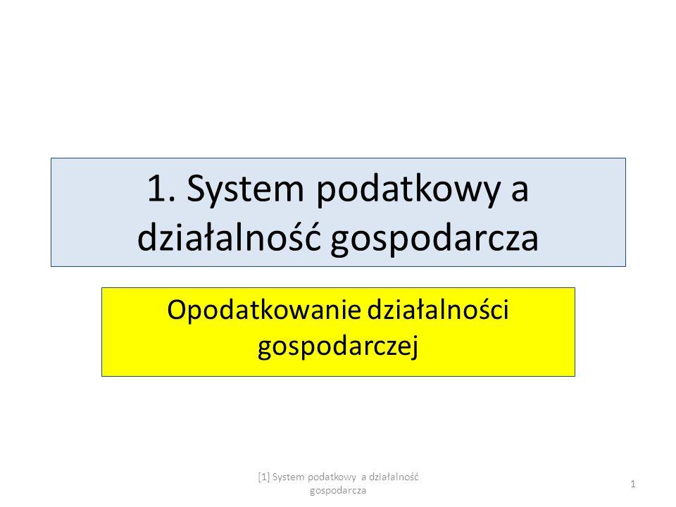 1. System podatkowy a działalność gospodarcza