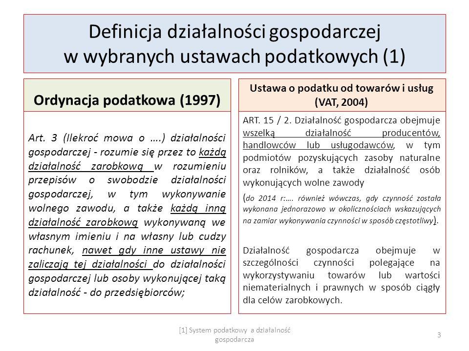 Definicja działalności gospodarczej w wybranych ustawach podatkowych (1)