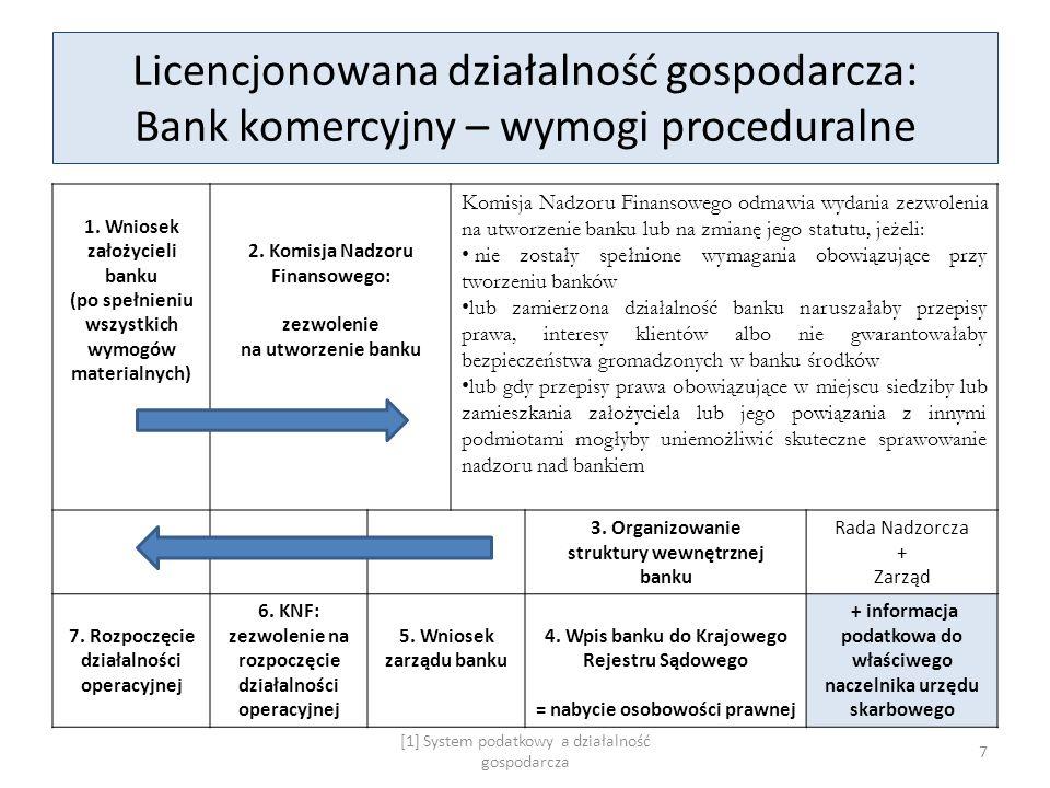 Licencjonowana działalność gospodarcza: Bank komercyjny – wymogi proceduralne