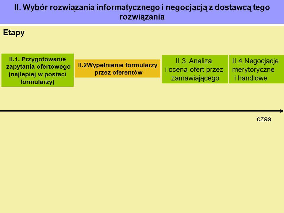 II.2Wypełnienie formularzy