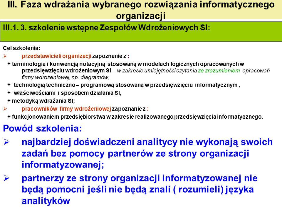 III. Faza wdrażania wybranego rozwiązania informatycznego organizacji