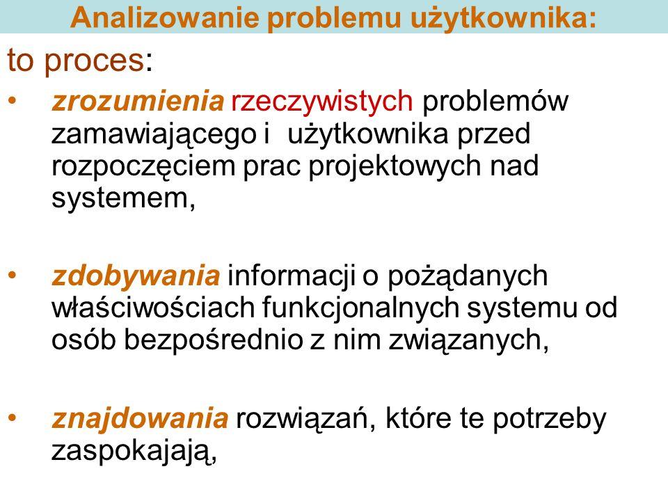 Analizowanie problemu użytkownika: