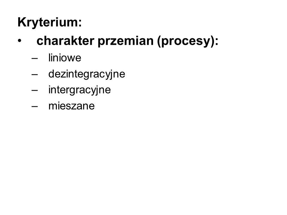 charakter przemian (procesy):