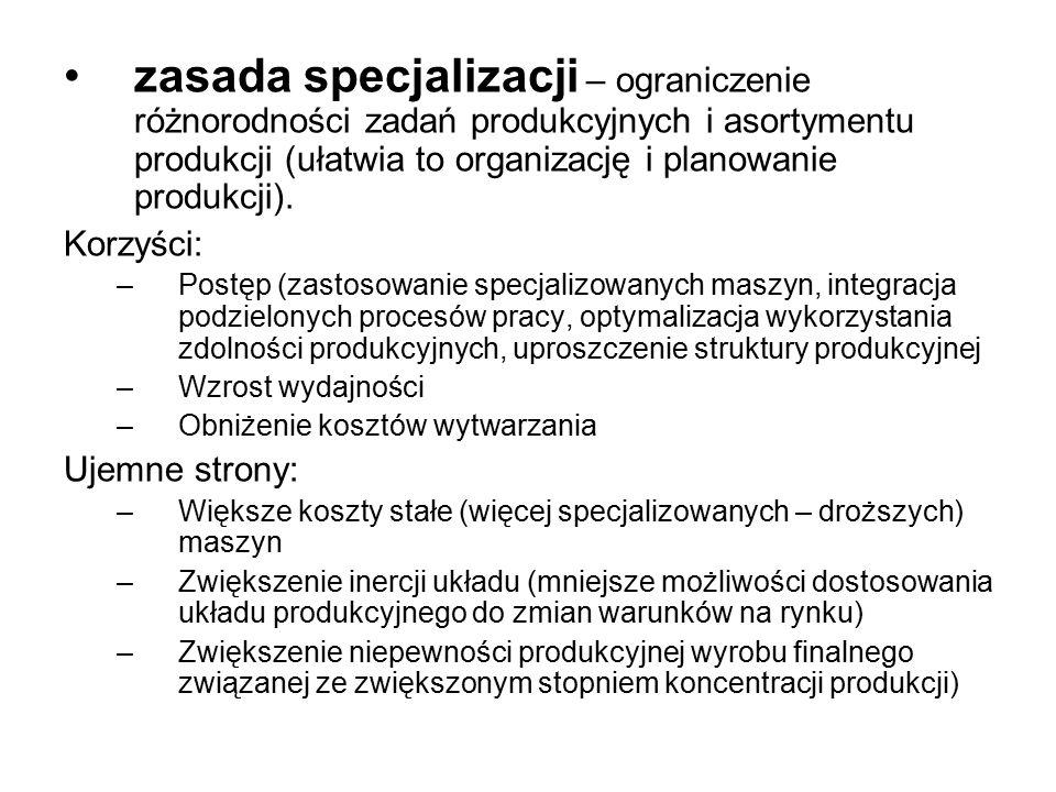 zasada specjalizacji – ograniczenie różnorodności zadań produkcyjnych i asortymentu produkcji (ułatwia to organizację i planowanie produkcji).