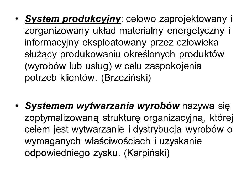 System produkcyjny: celowo zaprojektowany i zorganizowany układ materialny energetyczny i informacyjny eksploatowany przez człowieka służący produkowaniu określonych produktów (wyrobów lub usług) w celu zaspokojenia potrzeb klientów. (Brzeziński)