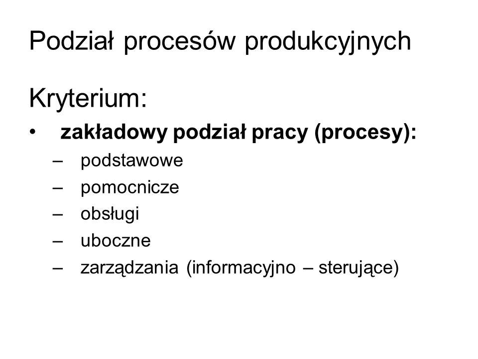 Podział procesów produkcyjnych Kryterium: