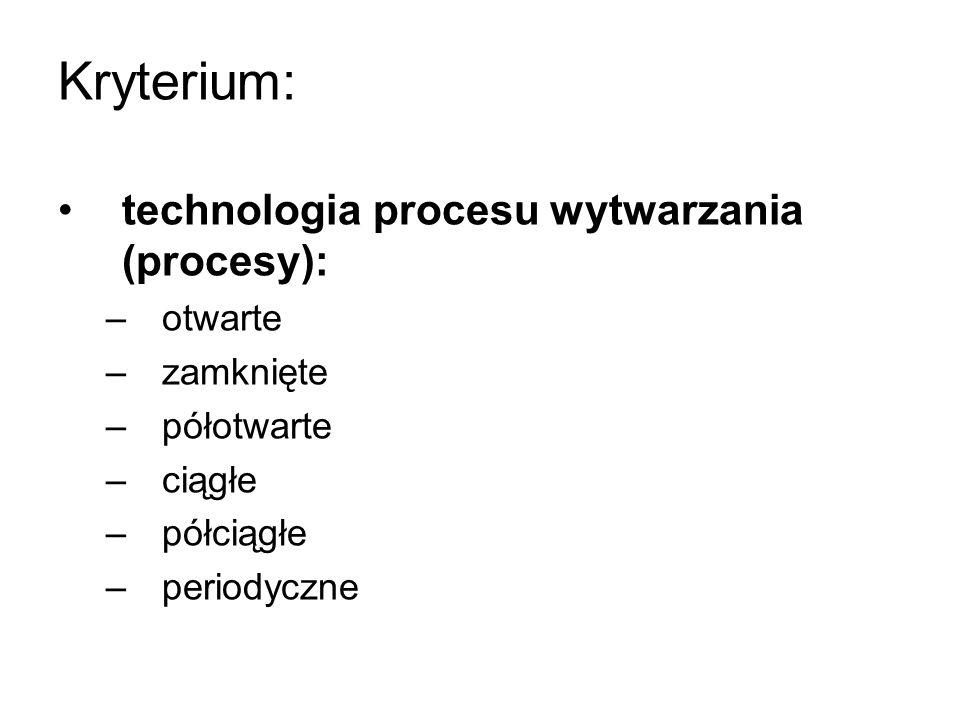 Kryterium: technologia procesu wytwarzania (procesy): otwarte