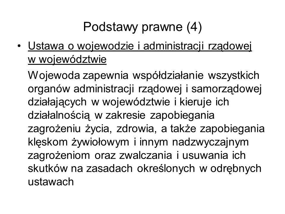 Podstawy prawne (4) Ustawa o wojewodzie i administracji rządowej w województwie.