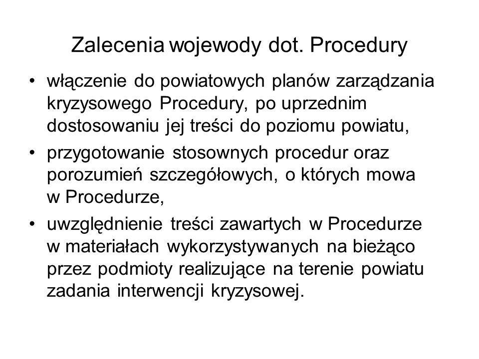 Zalecenia wojewody dot. Procedury