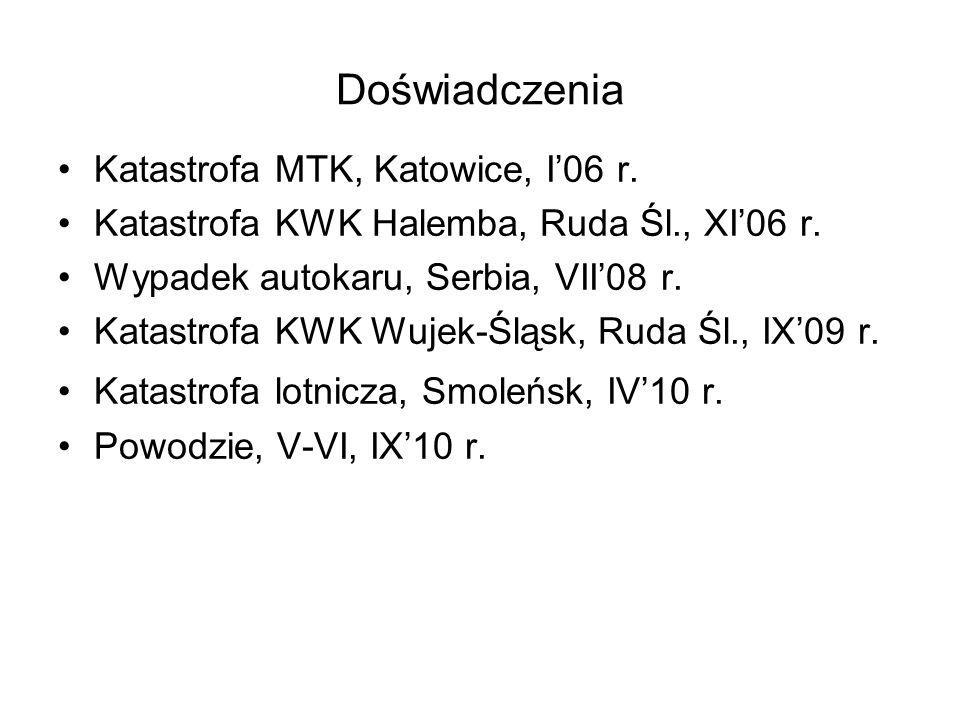 Doświadczenia Katastrofa MTK, Katowice, I'06 r.