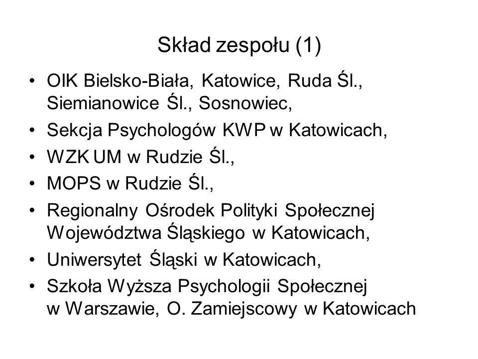 Skład zespołu (1) OIK Bielsko-Biała, Katowice, Ruda Śl., Siemianowice Śl., Sosnowiec, Sekcja Psychologów KWP w Katowicach,