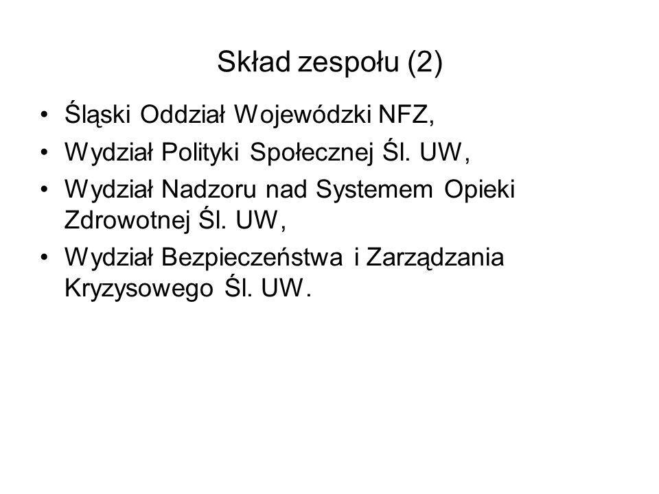 Skład zespołu (2) Śląski Oddział Wojewódzki NFZ,